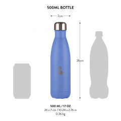 A size comparison of a Bullfrog Bottle and a standard bottle