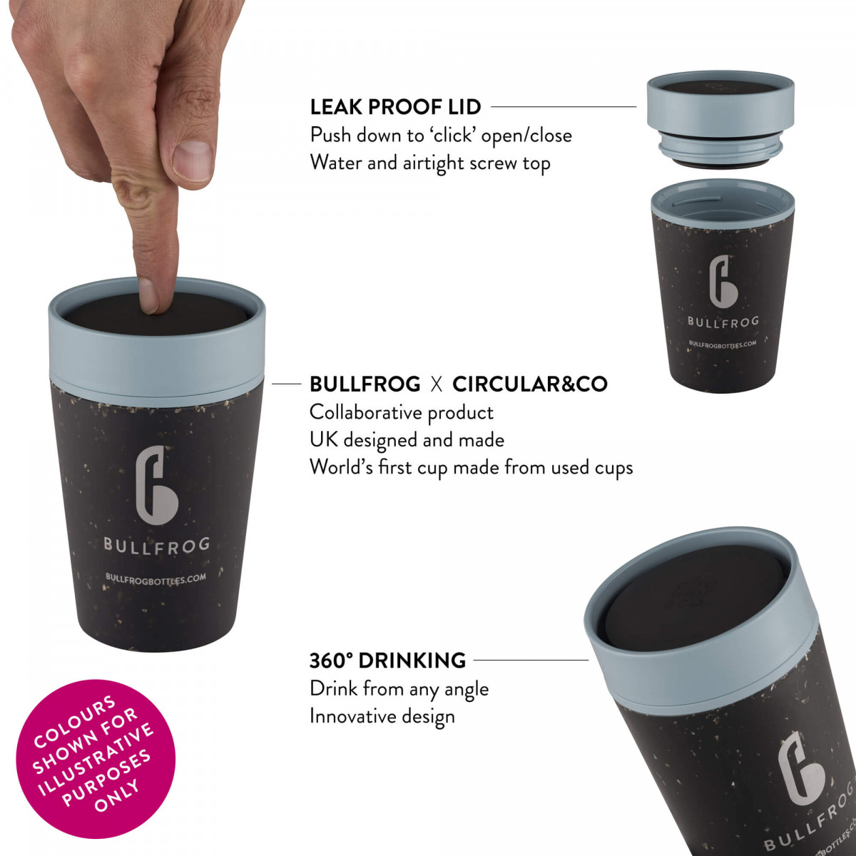 Bullfrog Coffee Cup Infographic
